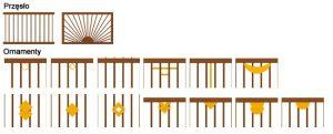ogrodzenie_siena-ornamenty